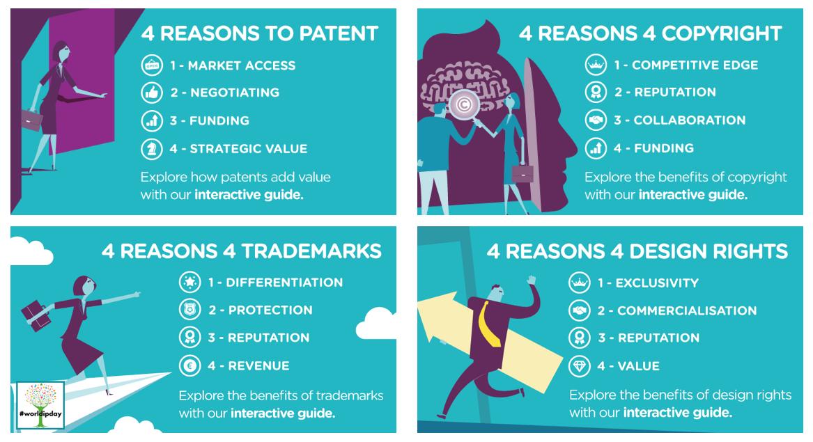 Diritto d'autore: la proprietà intellettuale per lo sviluppo delle piccole e medie imprese italiane